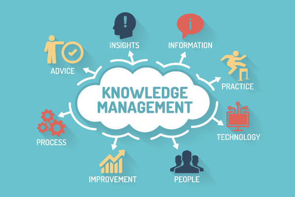 Knowledge Management: More than just IT